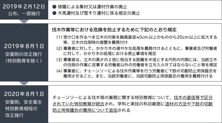 img-batsuboku-01