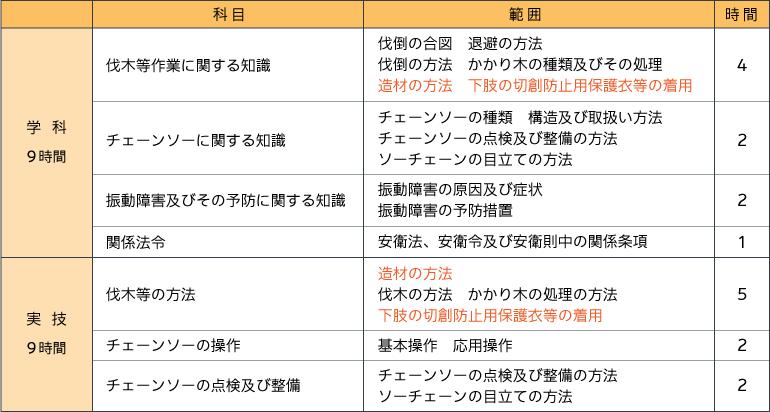 img-batsuboku-03