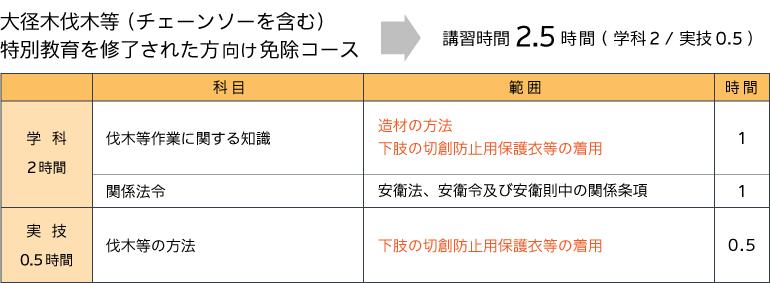 img-batsuboku-04